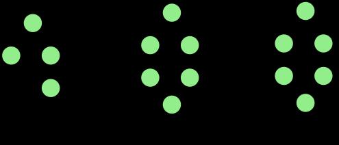 properties of tree