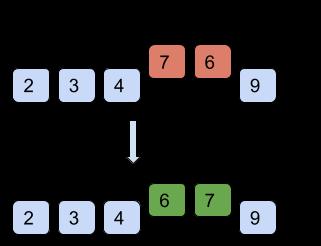 Algorithm Shell Sort