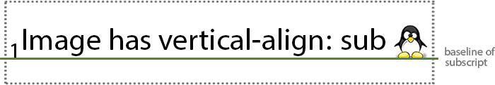 vertical-align: sub