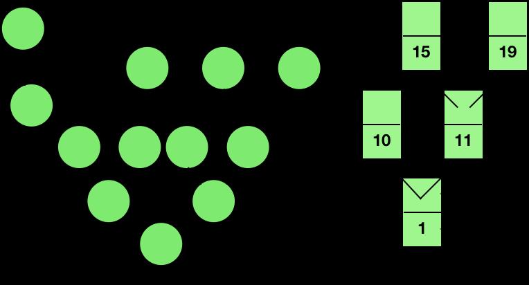 tree using node