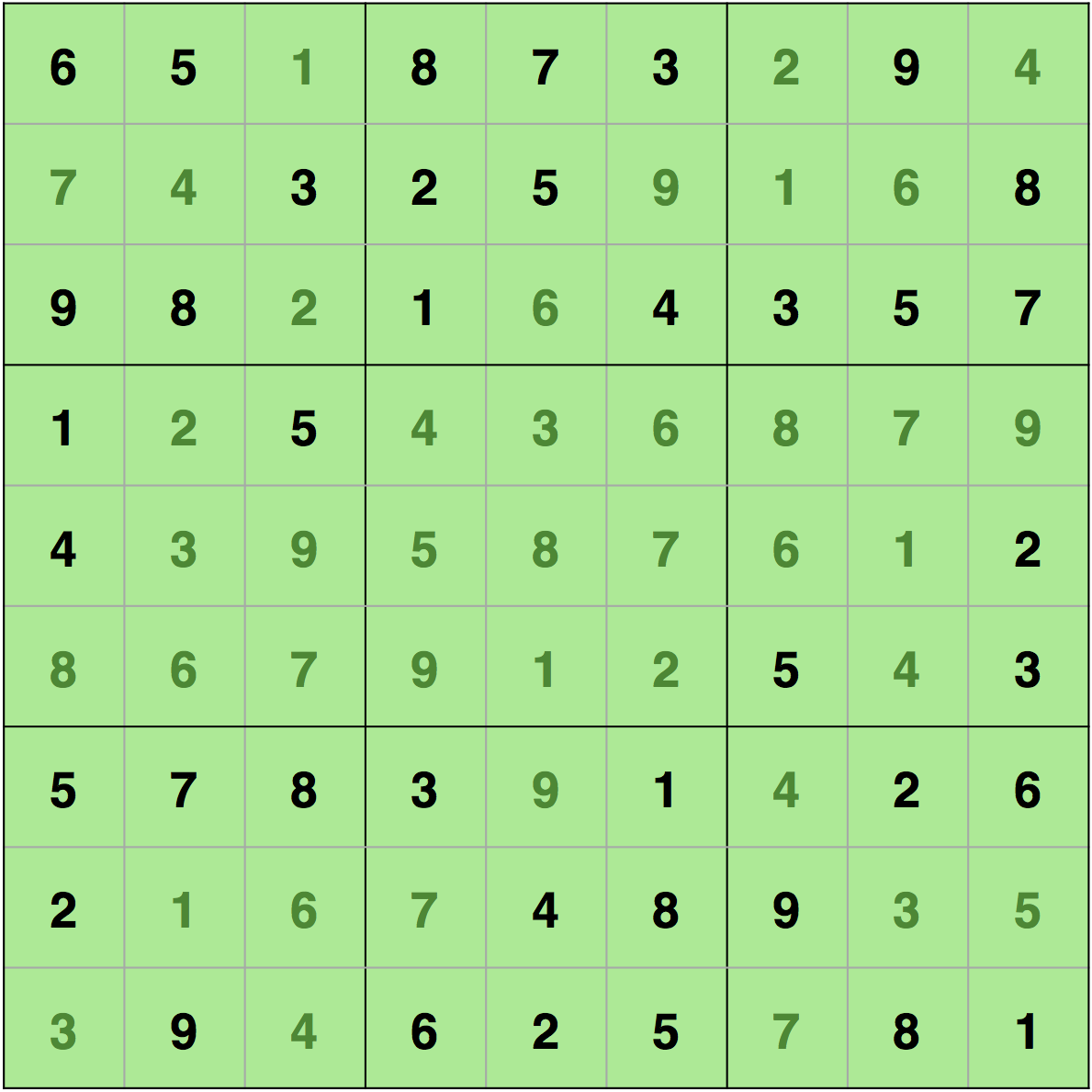 Sudoku solved using backtracking