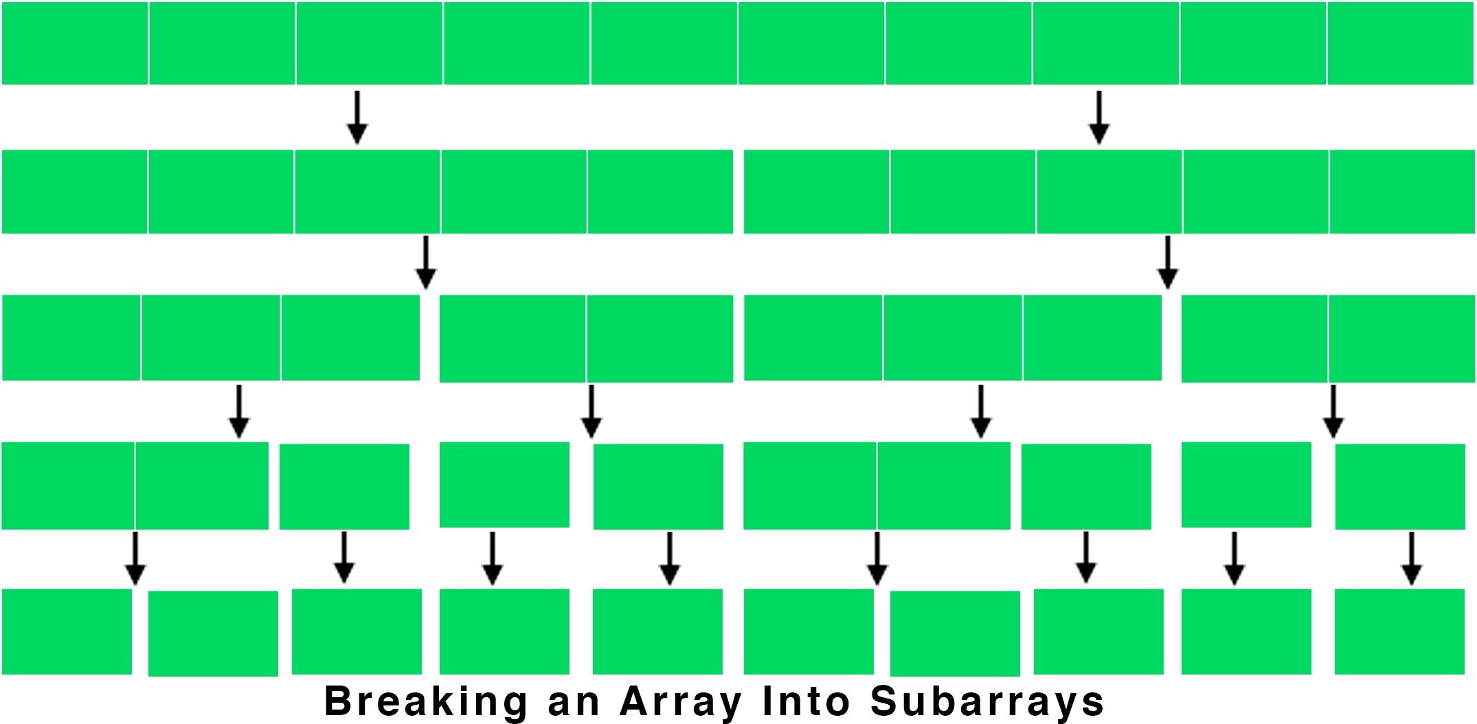Breaking array in divide and conquer
