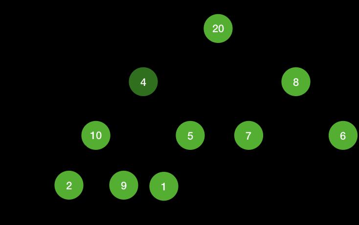 node violating heap property