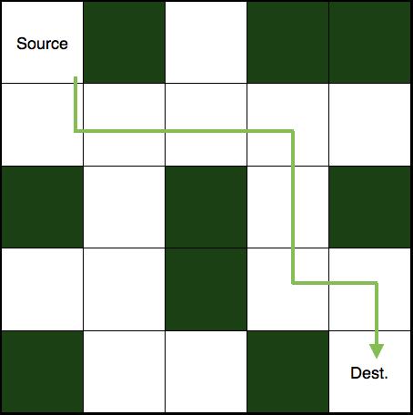 rat in maze solved