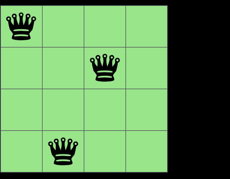 third queen on chessboard