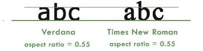 Verdana and Times New Roman with aspect ratio 0.55